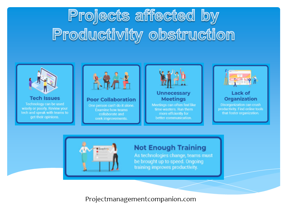 Projects affected by Productivity obstruction